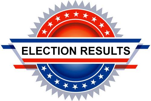 Election Results Nov 7th, 2017 (Unofficial)